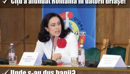 """""""Guvernul Cîțu a îndatorat România pentru generații"""""""